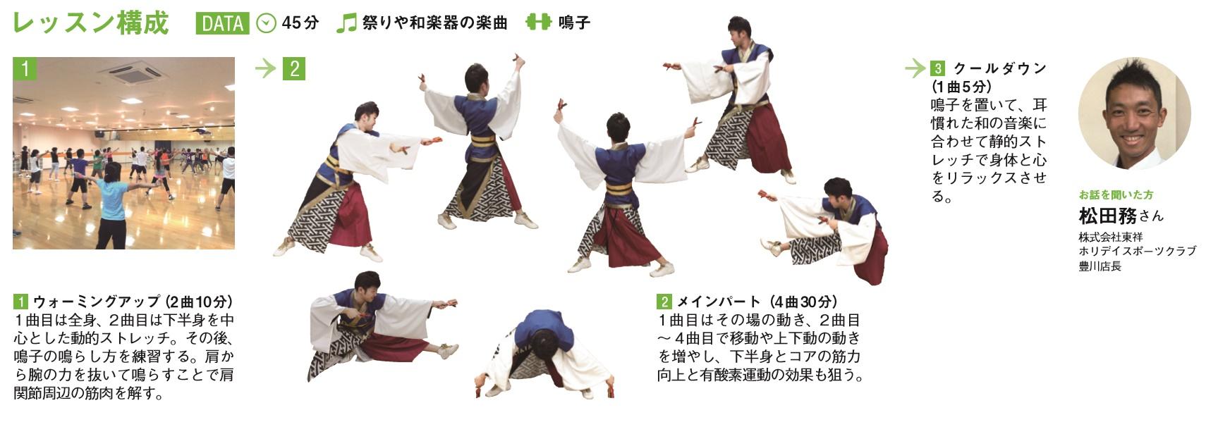 yosakoi