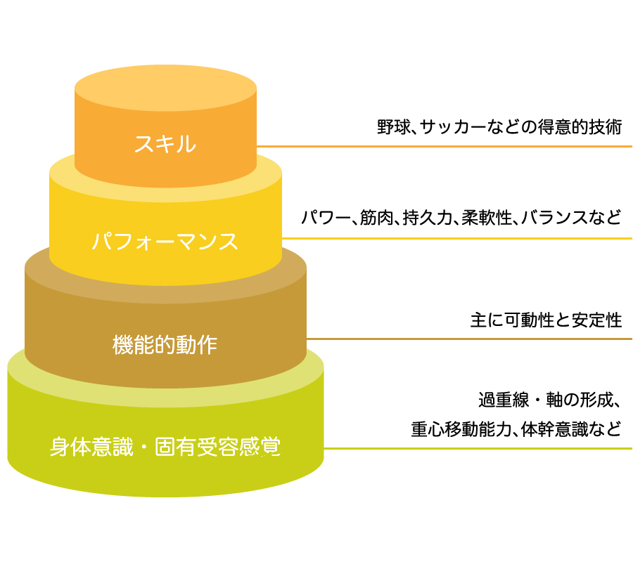 chart_02
